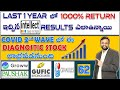 1 yearలో 1000% Return ఇచ్చిన Stock Results ఎలా ఉన్నాయి? | Guffic Bio Stock ఎందుకు పెరుగుతుంది!  CAMS