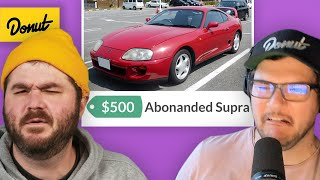 Who can find the cheapest Supra (Challenge)