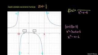 Racionalna funkcija 20