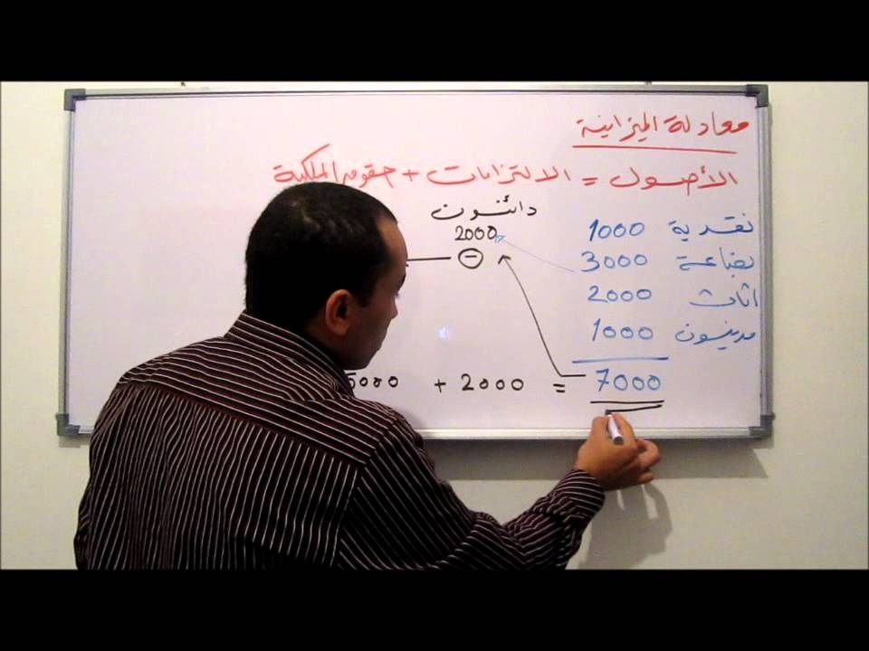 تمارين محاسبة مالية محلولة pdf