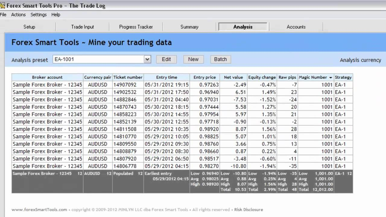 Forex smart tools trade log