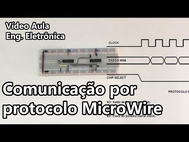 COMUNICAÇÃO POR PROTOCOLO MICROWIRE | Vídeo Aula #262