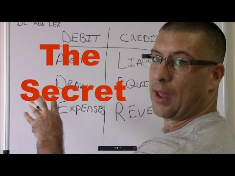 Accounting for Beginners #1 / Debits and Credits / Assets = Liabilities + Equity
