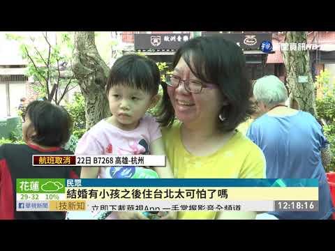 3大租屋補助9月上路 最高每月5千   華視新聞 20190622