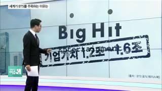 [앵커리포트]  세계가 방탄소년단(BTS)주목하는 이유는...bIg Hit 기업가치 분석...올해 주식시장 상장 예상..연도별 국내 콘텐츠 수출액 분석
