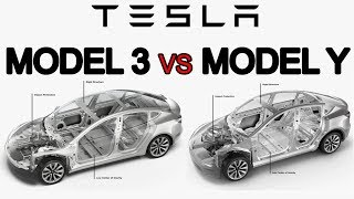 Why the Tesla Model Y is not the same car as the Tesla Model 3
