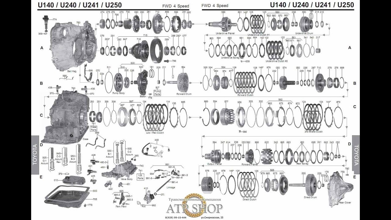 Pontiac G6 Control Module Location Engine Diagram And