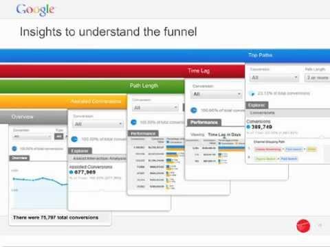 Marketing Attribution Insights Webinar -- Google Analytics