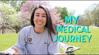 Family Medicine and Sports Medicine Doctor - How I Got Here || mcat, gpa, board scores