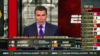 Is the College Football Playoff committee staying consistent? | ESPN