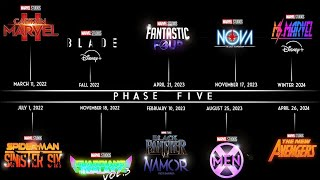 MARVEL OFFICIALLY ANNOUNCES PHASE 5 SLATE