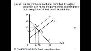 Hướng dẫn Giải bài tập Kinh tế vi mô, Phần 1, TS. Phan Thế Công
