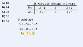 GMAT Prep - Math Practice Question - Ages of Ebo and Atu