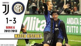 JUVENTUS vs INTER 1-3 ● 03/11/2012 ● THE MOVIE | MATCH HISTORY (Prod. Hari Seldon)