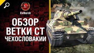 Чехословацкая ветка - обзор от Evilborsh
