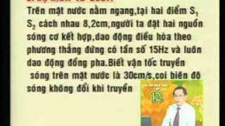 Bo tro kien thuc 12   Giao thoa song