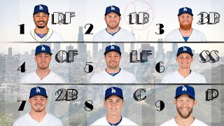 LA Dodgers Have An ALL STAR TEAM Now... 2020 Preview!!