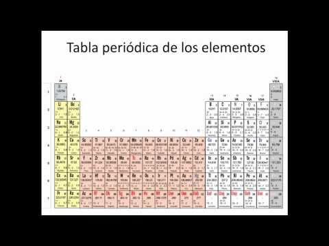 tabla peridica fcil aprender estados oxidacin - Tabla Periodica Facil