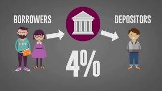 Banking explained