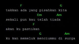 lovarian perpisahan termanis (lirik chord) - Music Videos