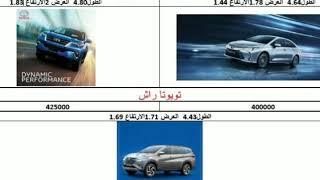 اسعار السيارات في السوق المصري مايو ٢٠١٩     -