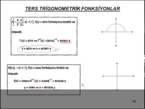 Ters Trigonometrik Fonksiyonlar Konu Anlatımı ve Soru Çözümleri