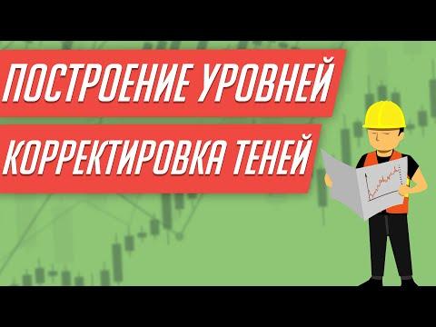 Корректировка теней при построении уровней   Трейдер Юрий Антонов   Академия Форекса