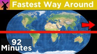 How Fast Can You Travel Around the World?