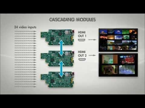 Multi Viewer :: Videowall :: Painel de Video :: idea 3 studio ::