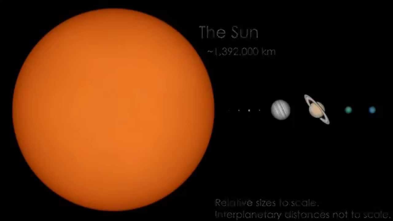 solar system scale - photo #10