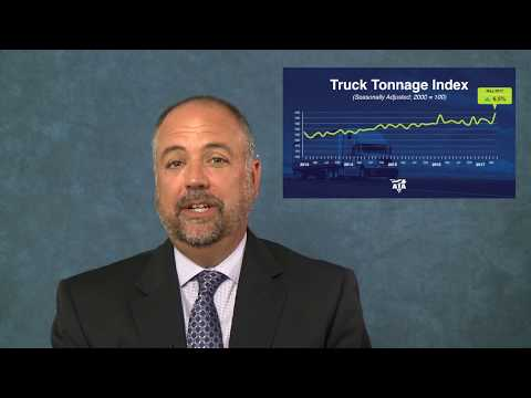 American Trucking Associations Chief Economist Bob Costello breaks down May's 6.5% increase in ATA's advanced seasonally adjusted For-Hire Truck Tonnage Index and looks ahead at the year ahead for freight volumes.