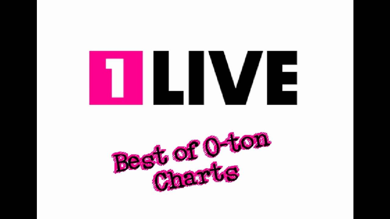 OTon Charts