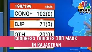 State Election Results LIVE: Congress Touches 100 Mark In Rajasthan