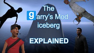 The Garry's Mod Iceberg EXPLAINED