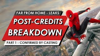 Spider-Man: Far From Home Post Credits Scene Leaked & Confirmed By Casting | PART 1