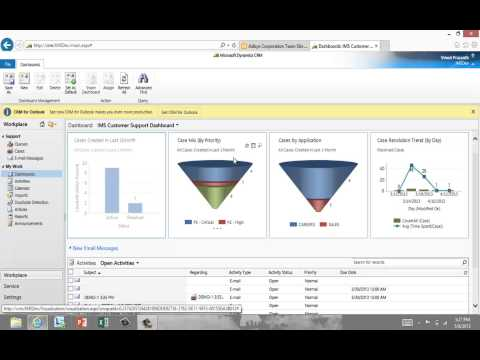 Adisys Dynamics CRM Incident management system : Dashboard overview