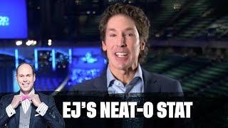 """EJ's Neat-O Stat: Joel Osteen & """"Ken Smith"""""""