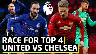 Race For Top 4! | Manchester United vs Chelsea Tactical Preview