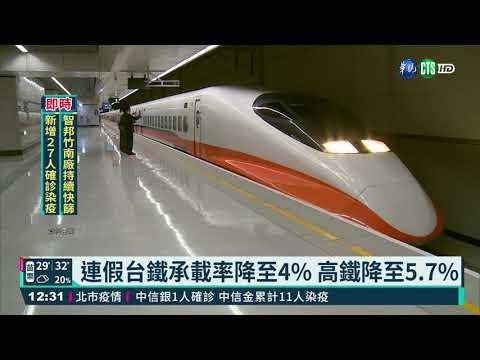端午連假倒數 雙鐵.客運湧退票潮|華視新聞 20210609