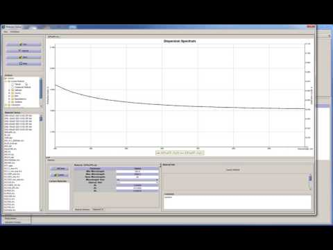 MProbe Tutorial: Parametrized Materials