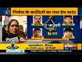 Nirbhaya Case: सभी दोषियों के खिलाफ नया डेथ वारंट जारी, अब एक फरवरी को होगी फांसी | IndiaTV News