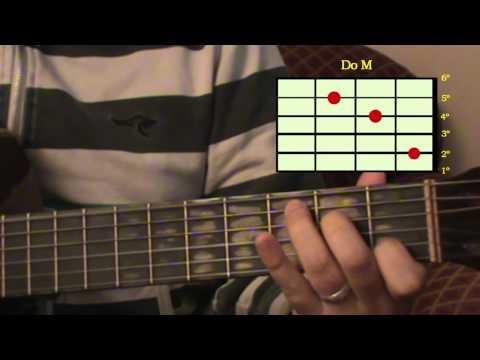 Tutorial para guitarra de Caballito Blanco