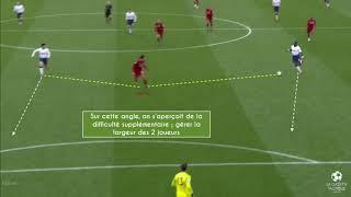 La gestion du 2 contre 1 de Van Dijk à la loupe !👀🔎