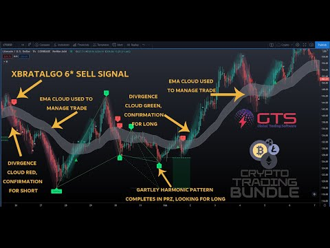 video Crypto Trading Bundle For TradingView