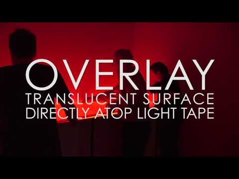 Light Tape India - An incredible invention, A most versatile light Tape bulb ever