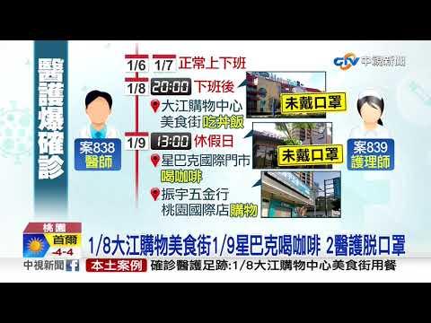 確診足跡曝 大江購物.星巴克國際門市.振宇五金行│中視新聞 20210112