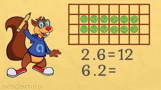 Разместително свойство на умножението - Математика 2 клас | academico