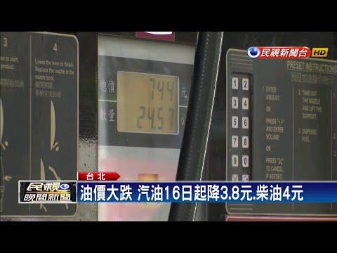 油價創4年新低! 汽油16日起降3.8元.柴油4元-民視新聞