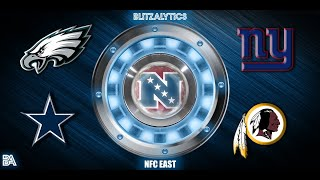 2020 NFC East Draft Grades | Blitzalytics NFL Draft Series
