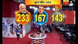 C Voter Survey: HUNG in 2019, BJP alone gets more than UP..